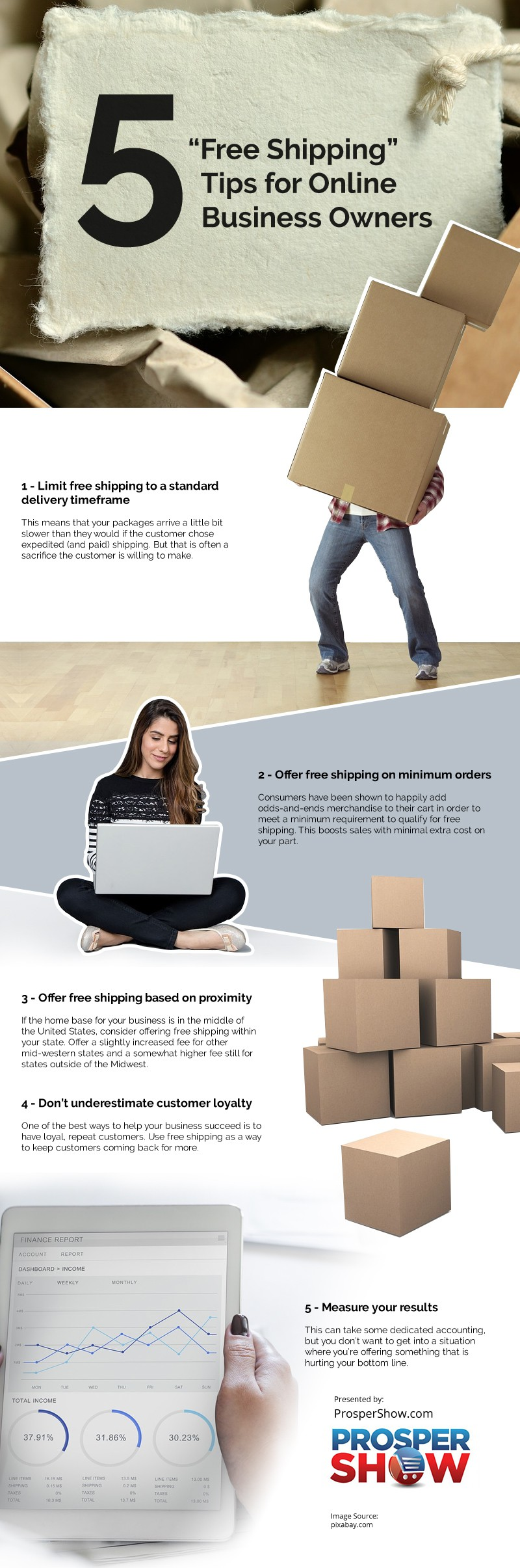 """5 """"Free Shipping"""" Tips for Online Business Owners"""