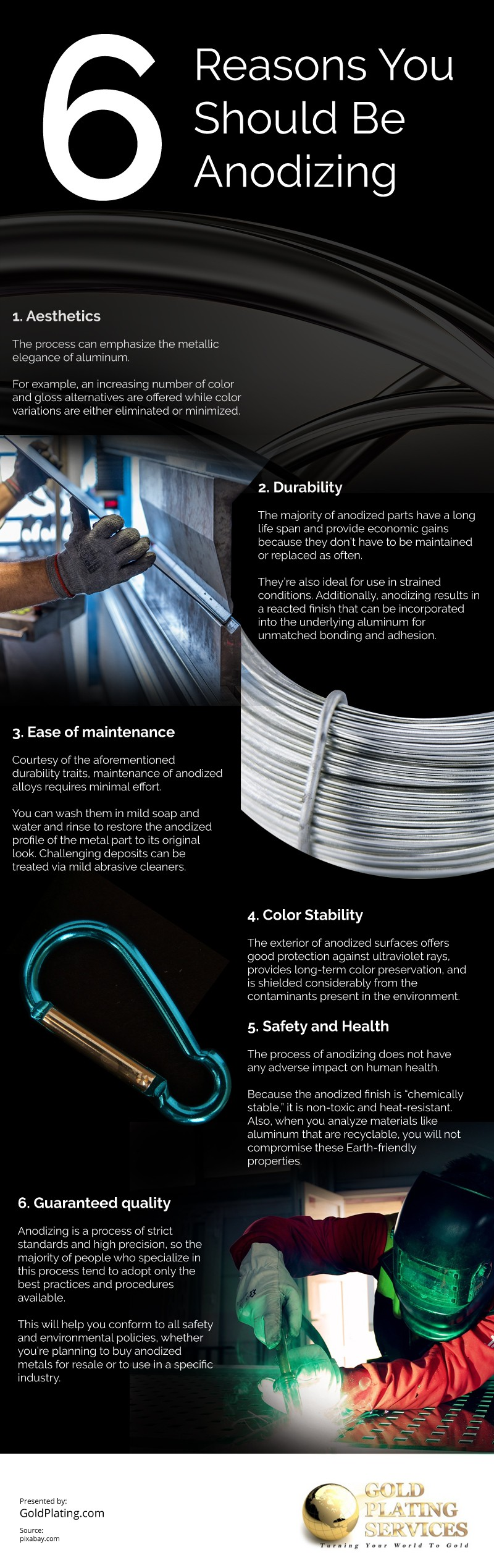 6 Reasons You Should be Anodizing Infographic