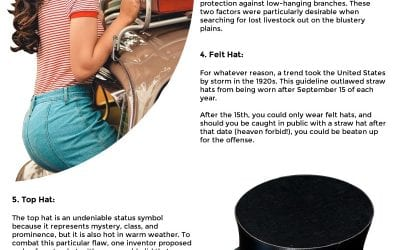 8 Strange Facts about Hats