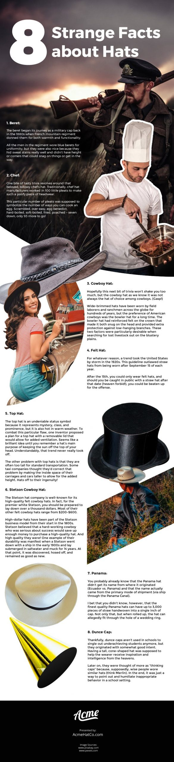 8 Strange Facts about Hats Infographic