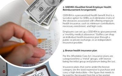 5 Employee Alternatives to Health Insurance